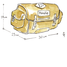 pendle-measurements