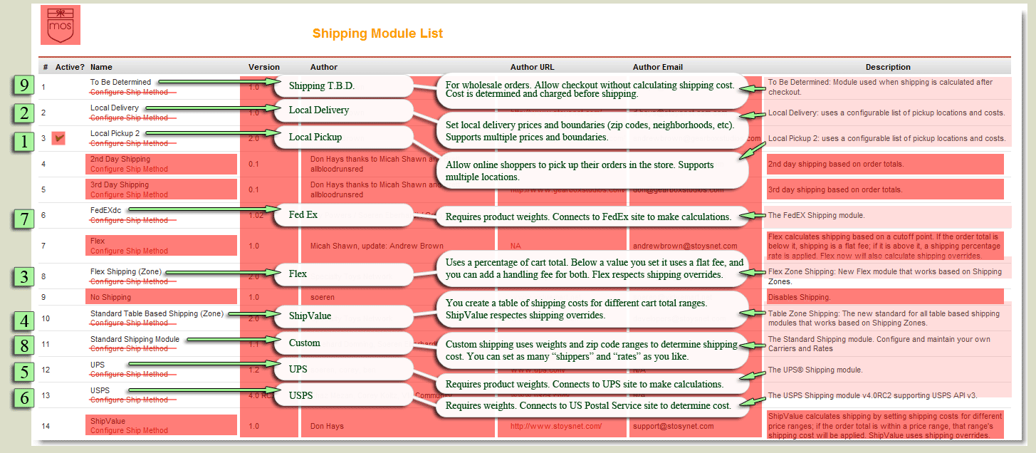 old-shipping-module-list